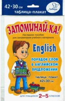English. Порядок слов в английском предложении. Для учащихся 2-5 классов