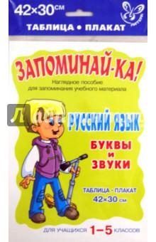 Русский язык. Буквы и звуки. Таблица-плакат. Для учащихся 1-5 классов