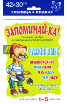 Русский язык. Правописание: жи-ши, ча-ща, чу-щу. Для учащихся 1-5 классов