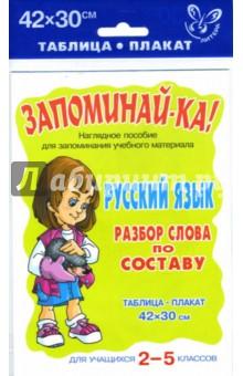 Русский язык. Разбор слова по составу. Для учащихся 2-5 классов