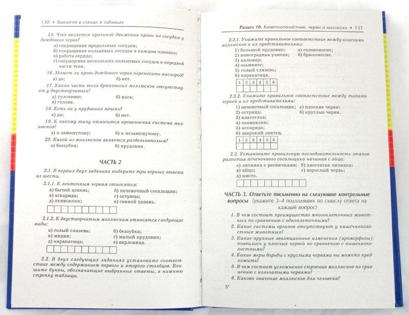 Биология в схемах и таблицах.
