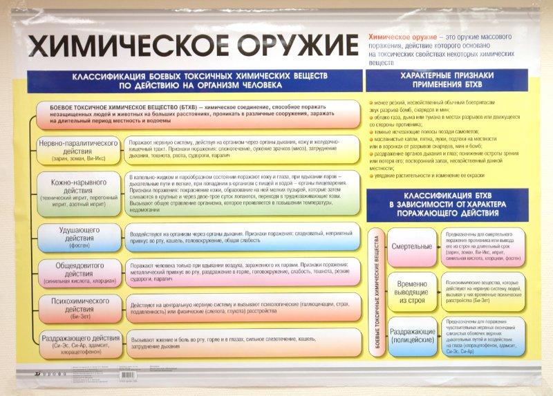 Оружие химическое оружие плакат 30470