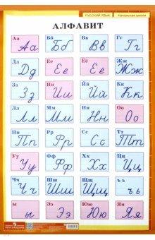 Алфавит (печатные и рукописные буквы русского алфавита). Демонстрационная таблица