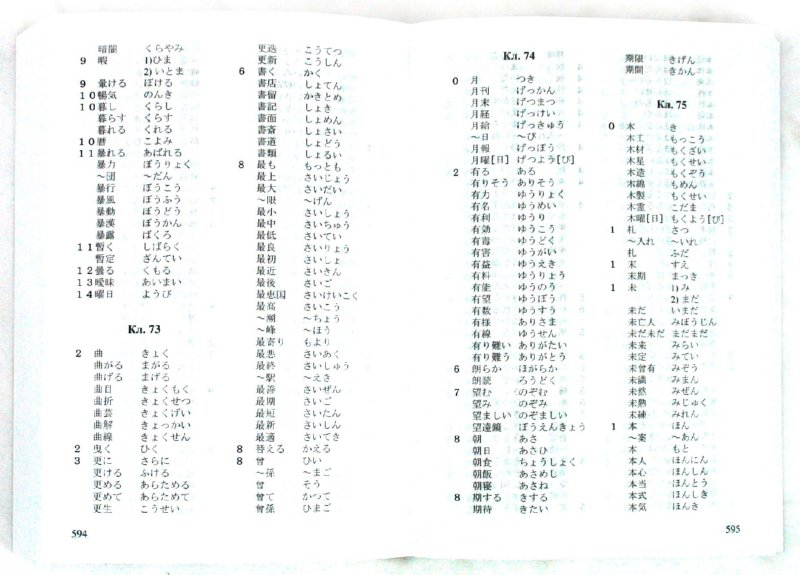 Иллюстрация 1 из 3 для Японско-русский и русско-японский словарь (10-е издание, исправленное) - Лаврентьев, Неверов | Лабиринт - книги. Источник: Лабиринт