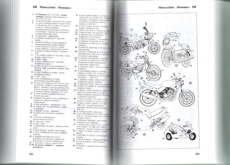 Иллюстрация 1 из 38 для Иллюстрированный словарь французского и русского языка с указателями | Лабиринт - книги. Источник: Лабиринт