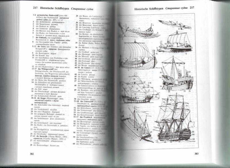 Иллюстрация 1 из 2 для Иллюстрированный словарь немецкого и русского языка с указателями | Лабиринт - книги. Источник: Лабиринт