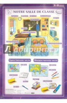Французский язык. Классная комната. 5-8 классы (1). Стационарное учебное наглядное пособие