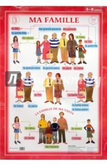 Французский язык. Моя семья. 5-8 классы (1). Стационарное учебное наглядное пособие