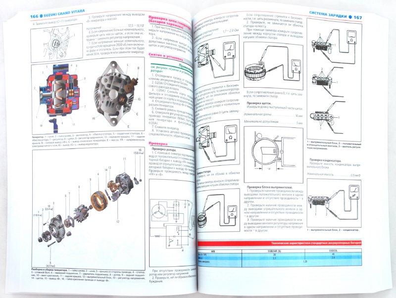 Иллюстрация 1 из 8 для Suzuki Grand Vitara. Руководство по эксплуатации, техническому обслуживанию и ремонту | Лабиринт - книги. Источник: Лабиринт