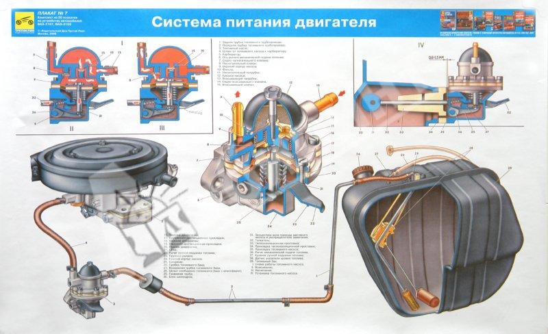 ВАЗ-2108 (комплект