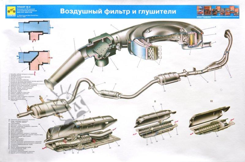 Ваз 2104 инжектор схема глушители