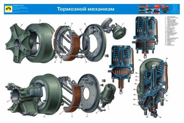 """Иллюстрация 11 к книге  """"Устройство автомобиля КАМАЗ-4310 (комплект из 24 плакатов) """", фотография, изображение, картинка."""