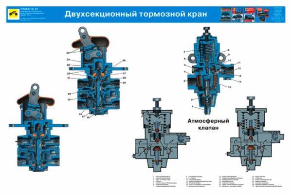 Учебный плакат Двухсекционный тормозной кран и регулятор давления Камаз.
