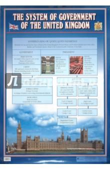 Англоязычные страны. Великобритания