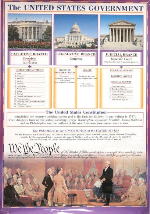 Иллюстрация 1 из 2 для Система правления США. Президенты США - Нина Брюсова | Лабиринт - книги. Источник: Лабиринт