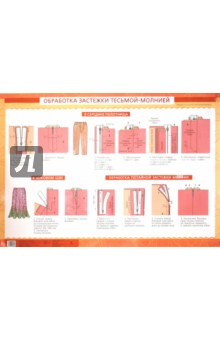 Обработка застежки тесьмой-молнией / Подготовка и проведение первой примерки юбки