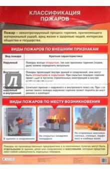 Латчук В. Н., Миронов С. К., Миронов В. К. Классификация пожаров