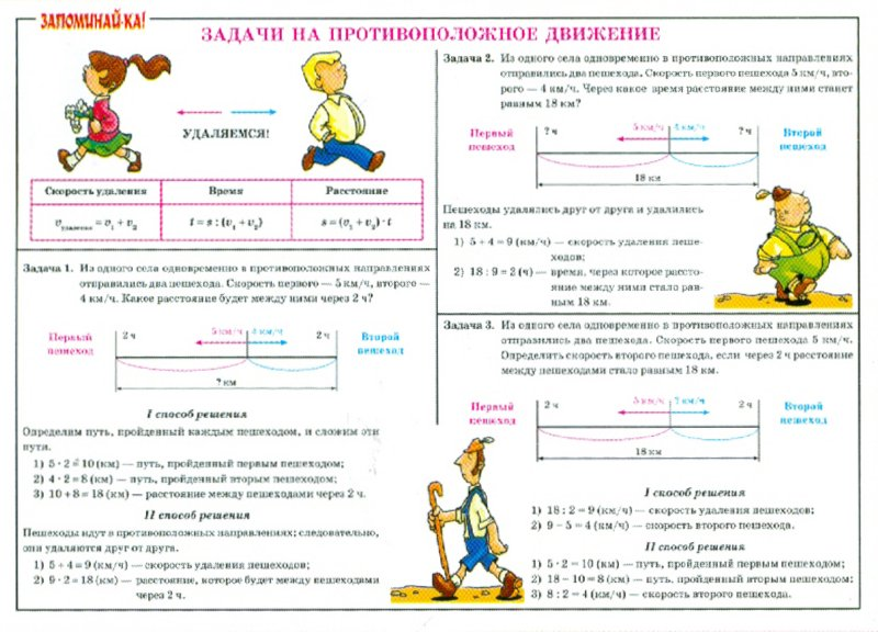 Иллюстрация 1 из 9 для Математика. Задачи на противоположное движение. 3-5 класс | Лабиринт - книги. Источник: Лабиринт