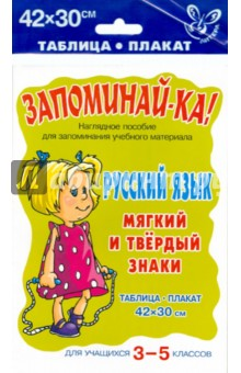 Русский язык. Мягкий и твёрдый знаки. Для 3-5 классы