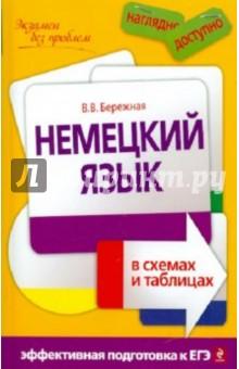 В них систематизированы основные...  Книга: Немецкий язык в схемах и таблицах.  Автор: Виктория Бережная.