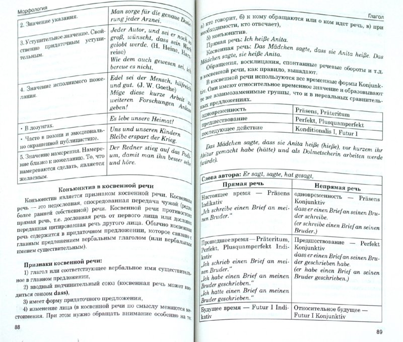 для Немецкий язык в схемах