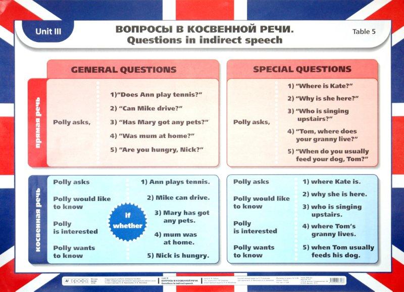 английский язык 3 класс тест ответы