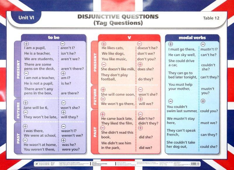 Презентация по английскому языку вопросы в простом прошедшем времени 4 класс фото