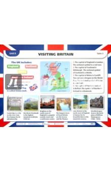 Английский язык. 3-й год обучения. 7 класс. Unit 2: Visiting Britain/Have got, Has got