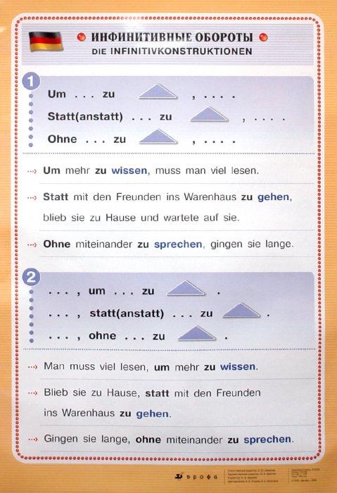 Иллюстрация 1 из 2 для Плакат: Немецкий язык. Инфинитивные обороты / Инфинитив с частицей ZU   Лабиринт - книги. Источник: Лабиринт