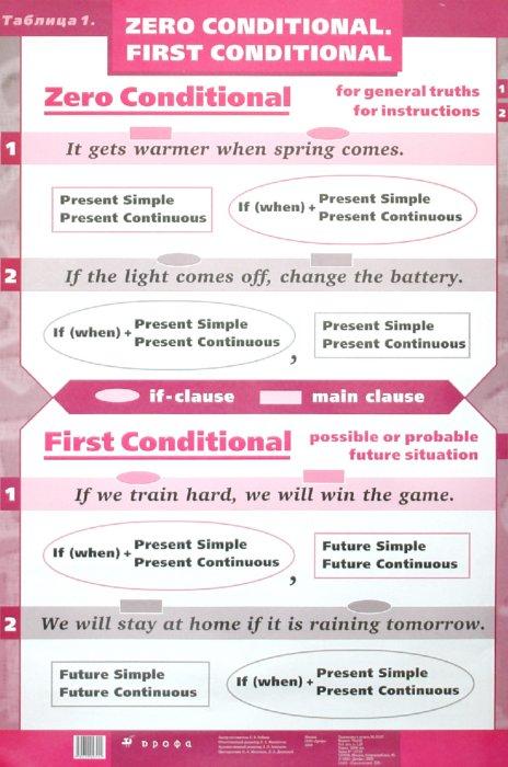 Иллюстрация 1 из 2 для Таблица №1: Zero Conditional / Таблица №2: Second Conditional - Елена Рубина | Лабиринт - книги. Источник: Лабиринт