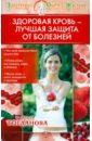 Богданова Анна Владимировна Здоровая кровь - лучшая защита от болезней