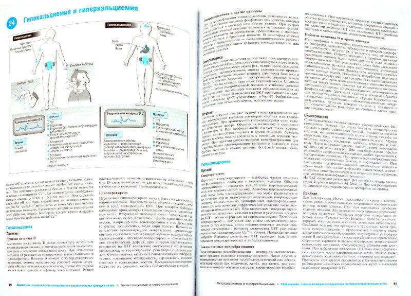 Иллюстрация 1 из 7 для Наглядная нефрология - Крис О`Каллагхан | Лабиринт - книги. Источник: Лабиринт