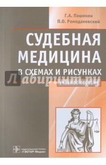 Судебная медицина в схемах и рисунках
