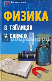 Справочники и сборники задач по физике