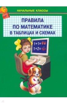 Правила по математике в таблицах. 1-4 классы