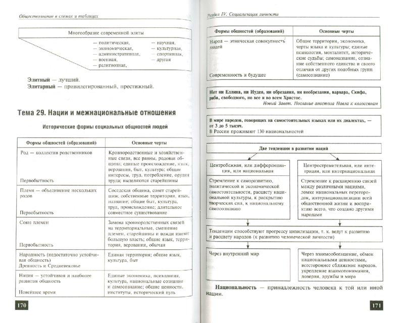 Иллюстрации Обществознание в схемах и таблицах - Махоткин, Махоткина.
