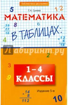 Математика в таблицах. 1-4 классыМатематика. 1 класс<br>Настоящее пособие является кратким изложением теоретического материала по основным разделам математики начальной школы: цифры и числа; все действия над простыми и именованными числами; все действия с обыкновенными и десятичными дробями; проценты; геометрический материал. <br>Весь материал дан в вопросах и ответах, в таблицах и чертежах. Предложены различные варианты решения простых и составных задач, решаемых арифметическим и алгебраическим способами. <br>Эта книга является хорошим подспорьем учителям, учащимся, родителям для подготовки школьников к усвоению и закреплению теоретического и практического материала по математике.<br>5-е издание, стереотипное.<br>