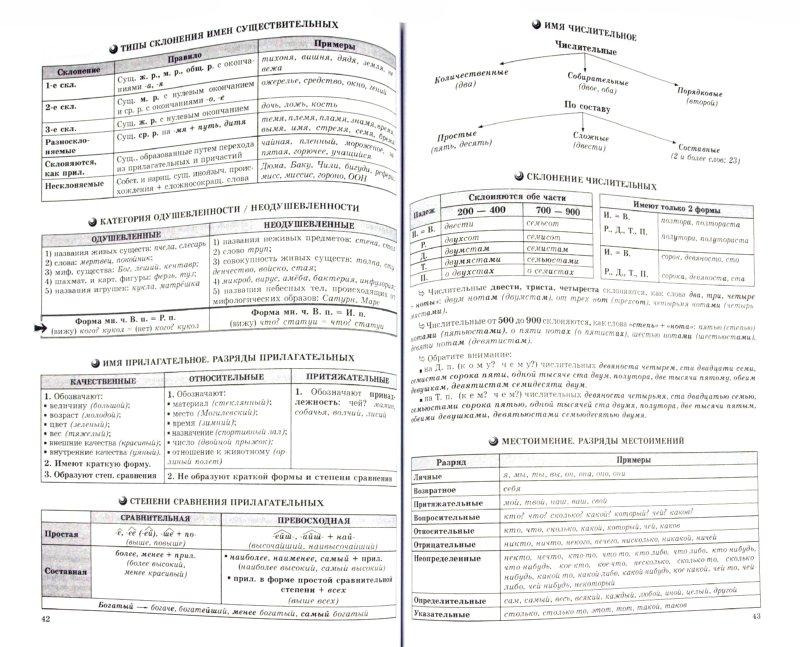 ответы на экзамен по курсу русский язык и культура речи с практикумом по орфографии и пунктуации 1 к