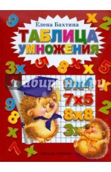 Таблица умноженияМатематика. 2 класс<br>Таблица умножения для малышей - это уникальная возможность для тех, кто хочет быстро обучить детей таблице умножения! Мы предлагаем самый простой и легкий ассоциативный подход! В книге вы найдете: умножение на пальцах, древнерусский способ умножения, таблицу Пифагора, купеческую таблицу подсчета прибыли и фокусы с умножением. И, конечно, увлекательные игры с умножением!<br>Для чтения взрослыми детям.<br>