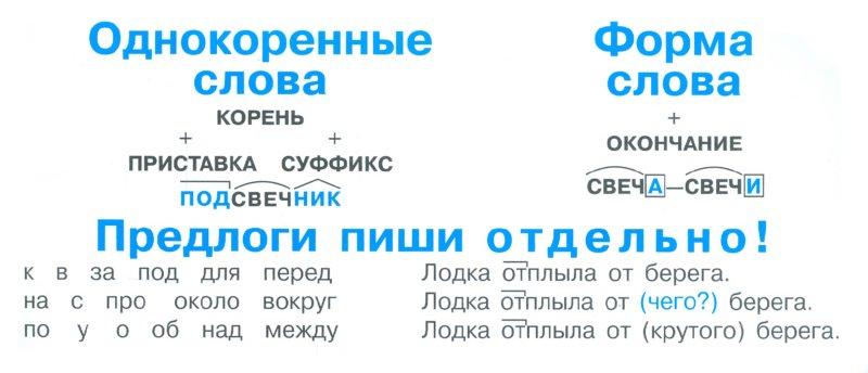Иллюстрация 1 из 3 для Правила по русскому языку в таблицах. 1-4 классы. Набор карточек | Лабиринт - книги. Источник: Лабиринт