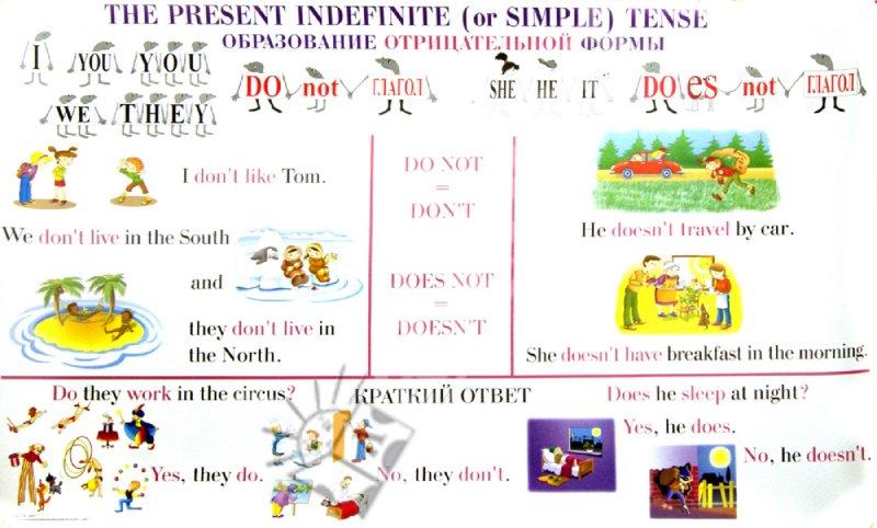 английский язык начальная школа