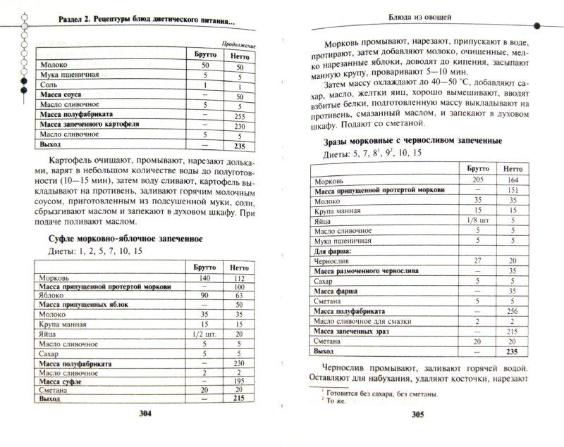 советская диетология меню