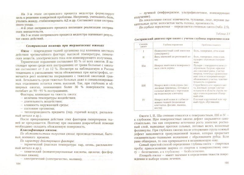 Готовую Сестринскую Историю Болезни.Rar