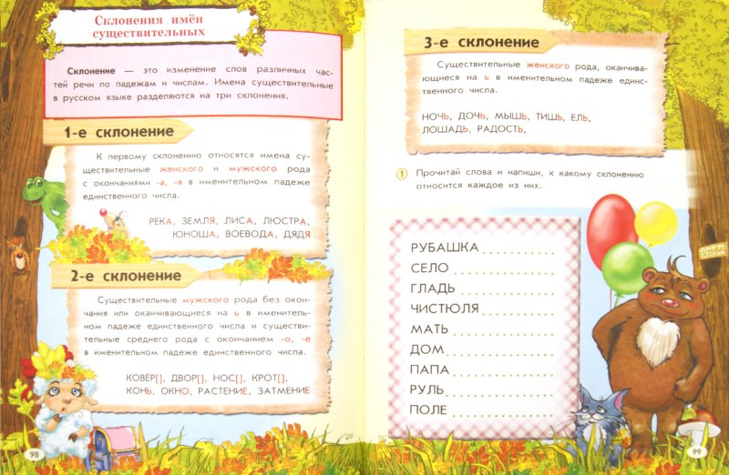 Из 36 для все правила русского языка