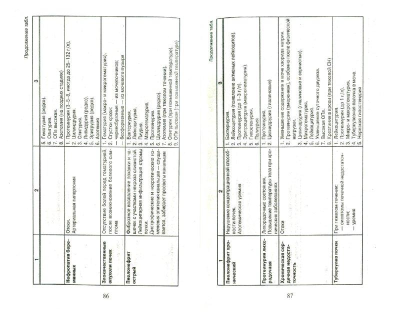 Иллюстрация 1 из 8 для Учимся читать анализы. Учебное пособие - Нина Ларченко | Лабиринт - книги. Источник: Лабиринт
