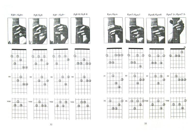 Гитара. Аккорды, схемы,
