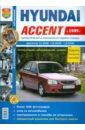 Автомобили Hyundai Accent (с 1999 г.) . Эксплуатация, обслуживание, ремонт