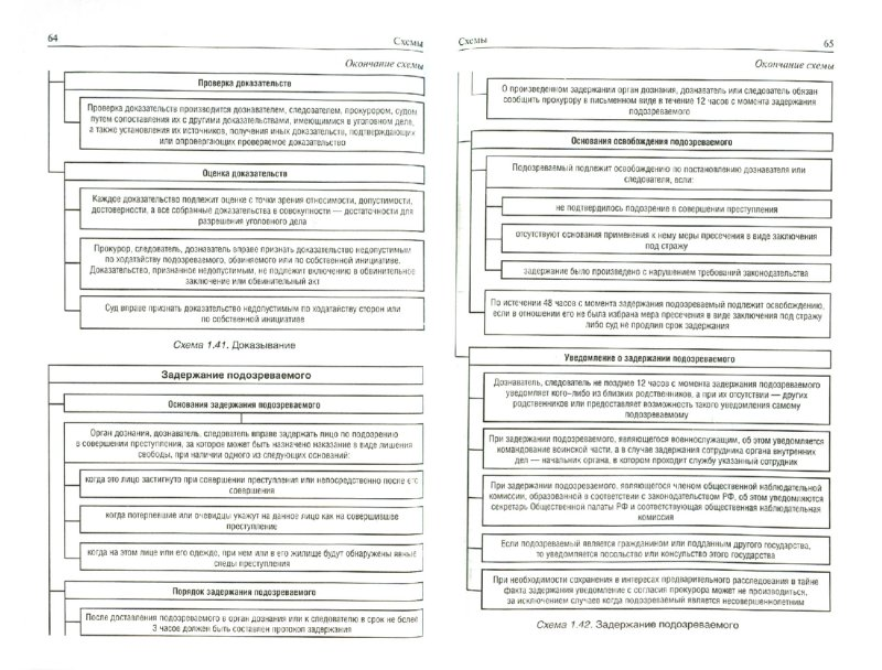Иллюстрация 1 из 6 для Уголовное процессуальное право в схемах. Учебное пособие - Игорь Измайлов | Лабиринт - книги. Источник: Лабиринт