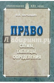 Обложка книги Право. Схемы, таблицы, определения