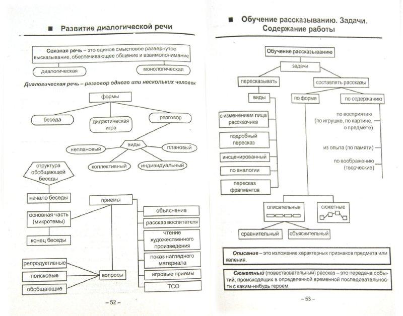 Схемы таблицы по развитию речи в доу